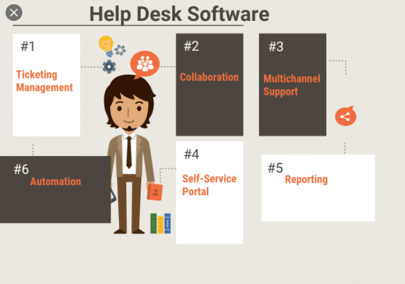 6 Best Free Help Desk Software for Customer Support Teams